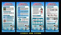 新型冠状病毒肺炎预防展架设计