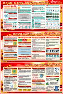 新型冠状病毒户外防疫宣传知识展板