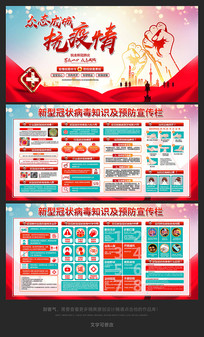 预防新冠状病毒肺炎宣传栏