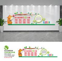 幼儿园预防冠状病毒文化墙