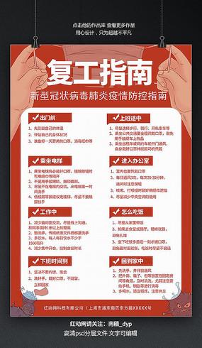 武汉疫情复工指南防控指南海报