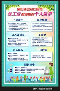 上班如何预防新冠肺炎海报