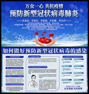 复工防控预防新型冠状病毒展板设计