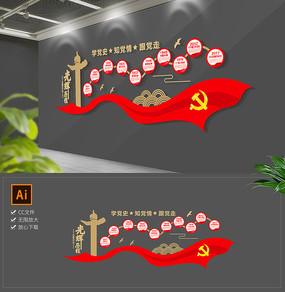 新时代党的辉煌历程十九大文化墙