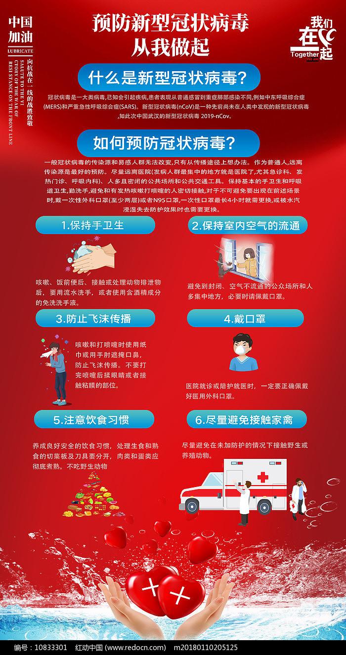 复工防控疫情新型冠状病毒海报图片