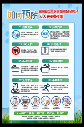 预防新型冠状病毒挂图