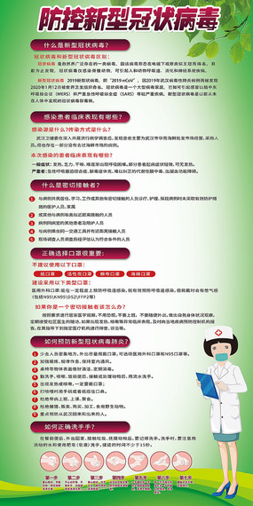 防控新型冠状病毒展板