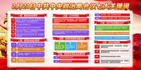 中共中央政治局会议七大关键词宣传展板