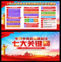 中共中央政治局会议七个关键词展板