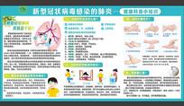 新型冠状病毒防护宣传展板