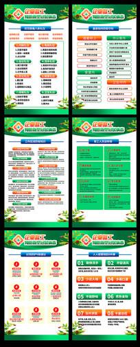 绿色企业复工防疫知识指南展板