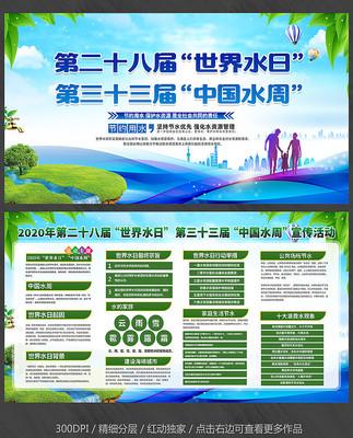 世界水日中国水周宣传展板