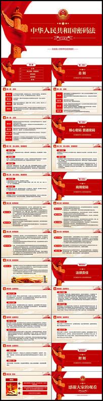 学习解读中华人民共和国密码法PPT