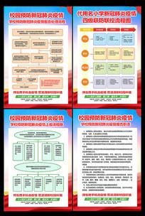 学校校园肺炎疫情防控流程图展板