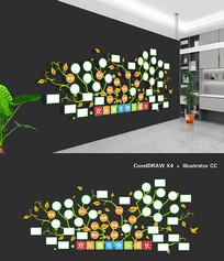 清新绿色幼儿园儿童照片墙