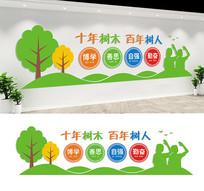 校园宣传标语文化墙设计