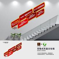 好干部标准楼梯文化墙