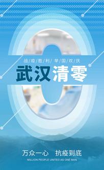 蓝色医疗海报