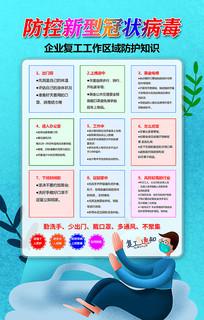 防控新型冠状病毒肺炎宣传海报