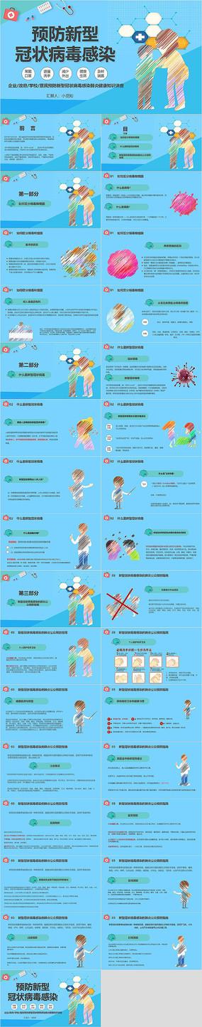 预防新型冠状病毒感染肺炎健康知识疫情防控