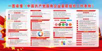 国有企业基层组织工作条例展板