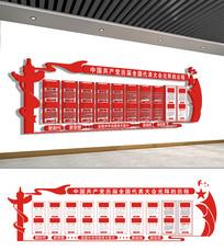中国共产党历届全国代表大会光辉历程文化墙
