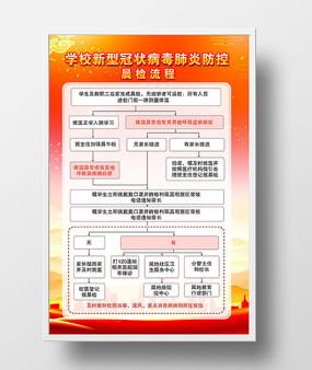 校园学校新冠肺炎疫情防控流程图展板