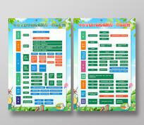 创意中小学幼儿园疫情防控一日流程图展板