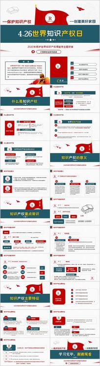 学习世界知识产权日版权主题解读ppt模板