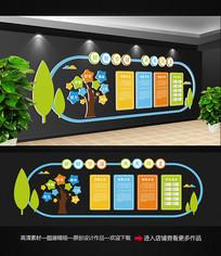 小清新校园班级文化墙设计
