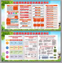 学校预防新型肺炎知识展板设计