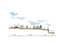 滨海广场断面图剖面图PS素材公园节点