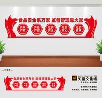 食品安全监督文化墙