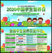 520全国学生营养日展板