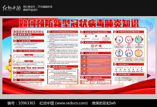 预防新型冠状病毒宣传展板图片