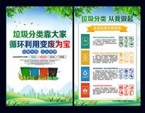 城市垃圾分类宣传展板挂画