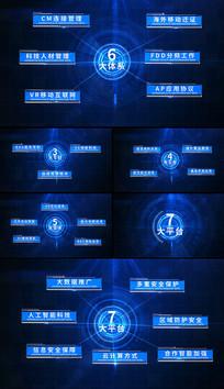 蓝色科技点线数据分类结构图AE模板