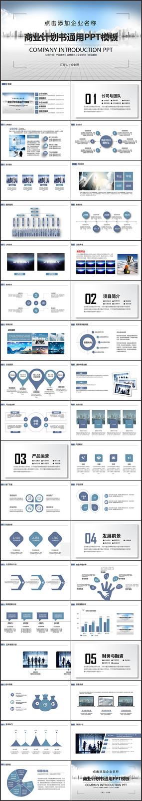 创业计划书项目融资商业计划书PPT