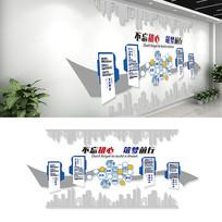 微立体企业文化标语励志墙