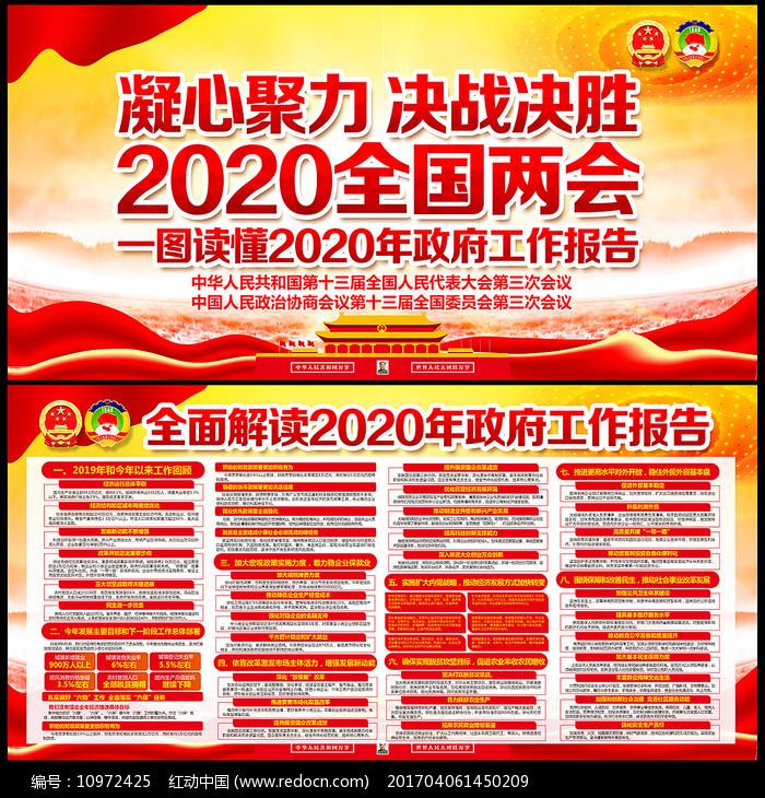 2020年全国两会政府工作报告展板图片