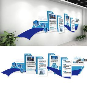 企业公司励志形象文化墙