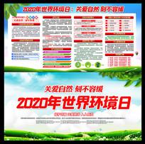 2020年世界环境日宣传展板