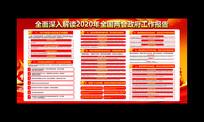 解读2020全国两会政府工作报告板报