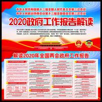 2020政府工作报告解读展板