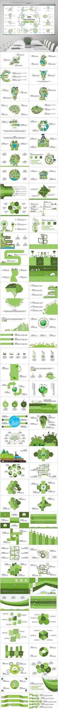 绿色环保ppt图表信息图表