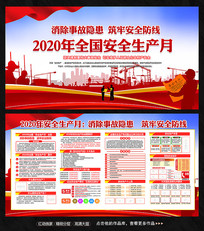 2020安全生产月主题展板