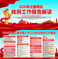 2020年全国两会宣传展板设计