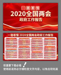 2020全国两会政府工作报告宣传栏