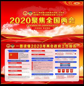 2020全国两会政府工作报告学习展板