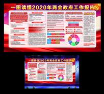 解读2020年全国两会政府工作报告展板